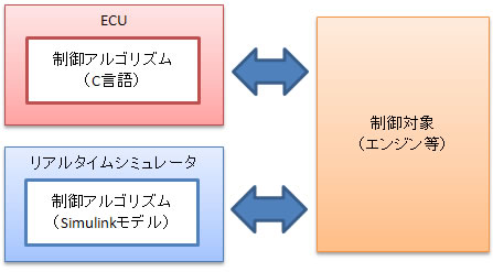 blog090505_01