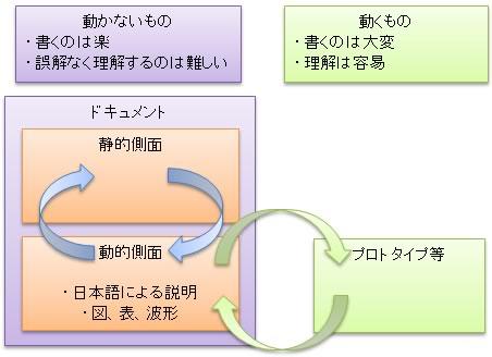 blog090622_01