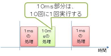 blog090622_03