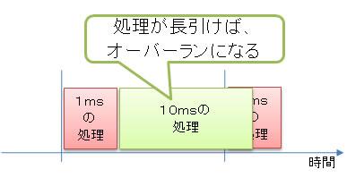 blog090622_04