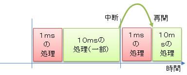 blog090622_05