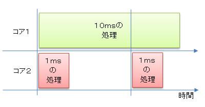 blog090622_06