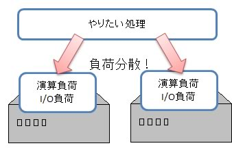 blog090706_00