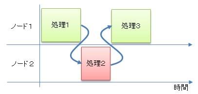 blog090706_10