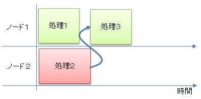 blog090706_13