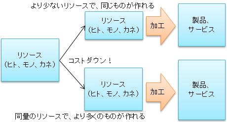 blog090921_01