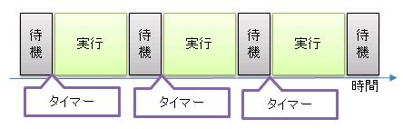 howto_rtai_02_03