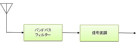 r2009b_sig_02