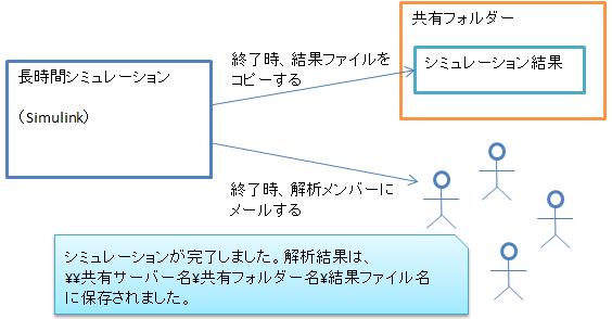 blog_2013_02_25_00